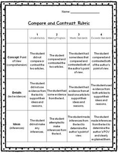 Distance Learning Compare and Contrast Paragraph Frame with Venn Diagram Solar Eclipse Activity, Compare And Contrast, Reading Workshop, Kindergarten Reading, Paragraph, School Classroom, Reading Comprehension, Distance, Teaching