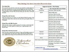 Dove Chocolate and Wine Pairings