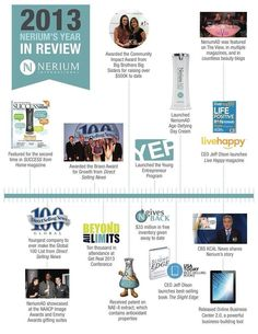 Exciting year for Nerium! Can't wait to see what 2014 brings! #nerium #invigurskin  www.invigorateyourskin.info
