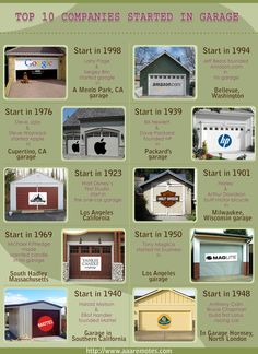 Top 10 Companies Started In A Garage [Infographic]