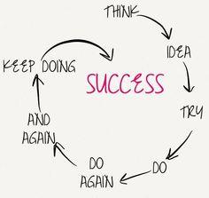 Success - it takes a little patience... #success #goal #emmamildon www.emmamildon