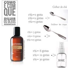 Homemade Cosmetics, Perfume, Aromatherapy Oils, Melaleuca, Doterra Essential Oils, Soap Recipes, Alternative Medicine, Herbal Medicine, Body Care