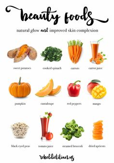Beauty Foods (Carotenoids)