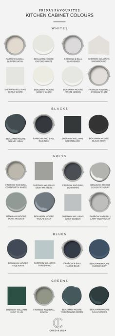 Bath room paint colors sherwin williams grey kitchen cabinets 19 Ideas for 2019 Best Kitchen Cabinets, Grey Cabinets, Kitchen Redo, New Kitchen, Kitchen Ideas, Kitchen White, Design Kitchen, Farmhouse Cabinets, Colors For Kitchen Cabinets