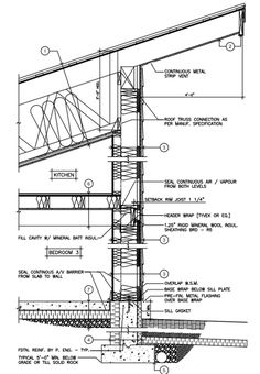 1000 Images About Passive House On Pinterest Passive