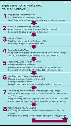 Key requirements for change (HBR)
