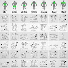 Top 5 Exercises for Bodybuilding at Home