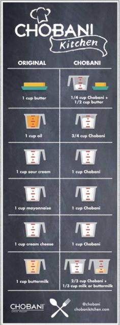 Super cool Chobani Greek Yogurt conversion/food substitution chart! #cookingtips #bakingtips
