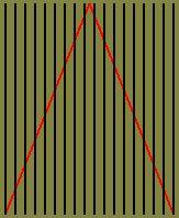 Les droites rouges sont-elles rectilignes ? ou sont elles coupées ?
