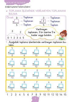 1. Sınıf Konu Anlatım MATEMATİK FASİKÜLLERİ Grade 1, First Grade, Math Worksheets, Phonics, Kindergarten, Preschool, Books, Addition And Subtraction, Index Cards