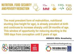 World Breastfeeding Week 2016. Theme 1: Nutrition Food Security and Poverty Reduction. How many people do you know that has breastfed for the #first1000days ? #WBW2016 #SDGs #breastfeeding #nutritioncareofrochester #fact2