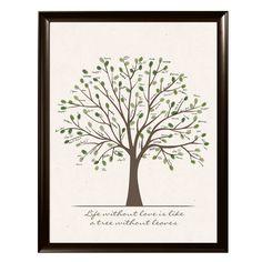 General Fingerprint Tree 18x24 by lovliday on Etsy