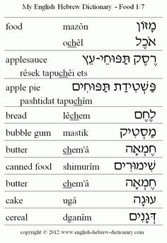 English to Hebrew: Food Vocabulary: applesauce, apple pie, bread, bubble gum, butter, canned food, butter, cake, cereal