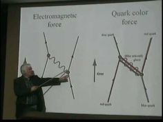 Christopher Hill explains the wave properties of electrons and electromagnetic force described by Feynman diagrams. Physics Theories, Quantum Physics, Quantum Electrodynamics, Wave Function, Quantum World, Weird But True, Richard Feynman, Best Documentaries, Science