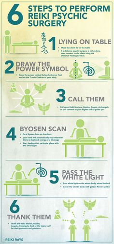 One of the most popular articles on our website is the one where Reiki Master Sunetra Dasgupta is presenting her own simple 6 steps method to perform psychic surgery. This encouraged us to create an infographic. How to use it? Click the image to see it in full size, then click Back in your browser to return here. …