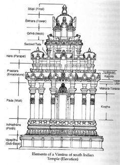 Ajanta ellora elephanta caves plan elevation   Google Search  ElloraHindu  TempleIndian ArchitectureIndian ArtCavesTemplesSketchLayoutHindusHindu Temples Architecture rules  rituals and secrets based on  . Indian Temple Architecture Pdf. Home Design Ideas