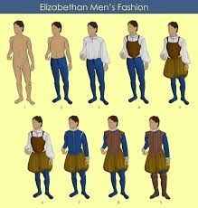 Image result for elizabethan clothing lower class
