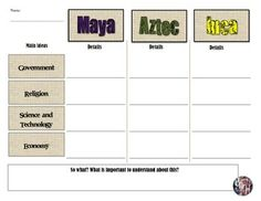 This is a simple, but very effective chart for students to work on to compare the MesoAmerican civilizations - Maya, Aztec, & Inca.