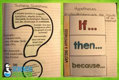 Testable Questions and Writing a Hypothesis Science Notebook Activities