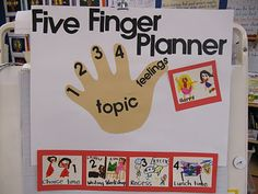 Writing Workshop: Five Finger planning