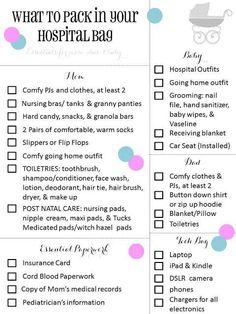 Hospital prep list