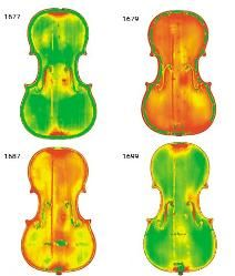 Violin CT scan