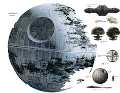 Star Wars Death Star Comparisons: Ever wonder what life would have been like on…