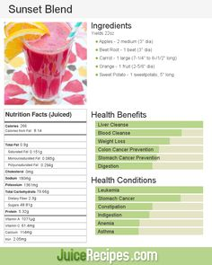 Juicing Recipe: Sunset Blend | Juice Recipes