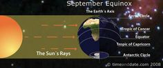 September Equinox in London, England, United Kingdom is on Sunday, September 22, 2013 at 9:44 PM BST (Change city) @Amari Villa