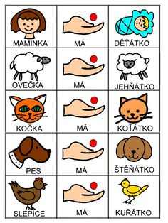 Skladame jednoduche vety Emotions Activities, Educational Activities, Book Activities, Baby Time, Classroom Decor, Montessori, Language, Album, Teaching