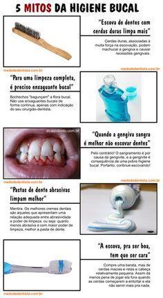5 Mitos da Higiene Bucal