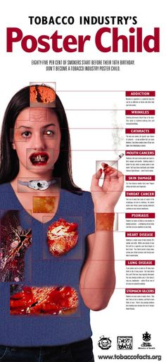Smoking is very dangerous! Most people that smoke began smoking at a very young age! Don't let smoking damage your health. If you don't take care of yourself who will.