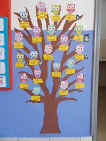 Birthday Chart Classroom, Owl Theme Classroom, Classroom Jobs, Owl Preschool, Preschool Themes, Board Decoration, Class Decoration, Owl Job Chart, Toddler Crafts