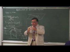 XI 10 5 Bernoullis principle application 2015Pradeep Kshetrapal Physics ...