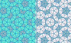 KITES & DARTS: British mathematician Roger Penrose created a plane of beautiful, endless variation with just two shapes, kites and darts, se. Tile Patterns, Textures Patterns, Penrose Tiling, Roger Penrose, Visual Cortex, Irrational Numbers, Science, Repeating Patterns, Sacred Geometry