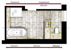 Aus planerischer Sicht fallen Dachbäder eigentlich wohl eher unter die Kategorie…