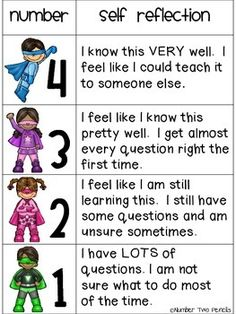 Marzano Scale: Student Self Assessment Rubric {Kids} Student Self Evaluation, Student Self Assessment, Assessment For Learning, Learning Targets, Formative Assessment, Learning Objectives, Learning Goals, Visible Learning, Beginning Of School