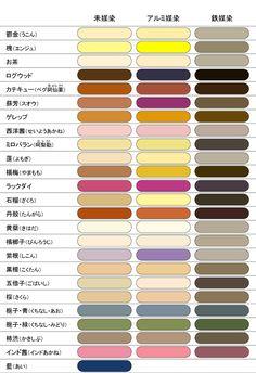 染料の販売と染色・染め:天然染料・草木染め販売、媒染サンプル
