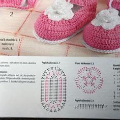 Amazing Picture of Baby Booties Crochet Pattern Diy Crochet Shoes, Crochet Baby Boots, Crochet Baby Sandals, Bead Crochet Rope, Booties Crochet, Crochet Slippers, Baby Blanket Crochet, Easy Crochet Patterns, Crochet Designs