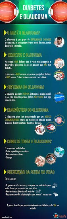 Doenças Oculares em Pacientes Diabéticos: O Glaucoma                                                                                                                                                                                 Mais