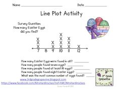Easter Line Plot Activity: Here is a line plot activity for practice ...