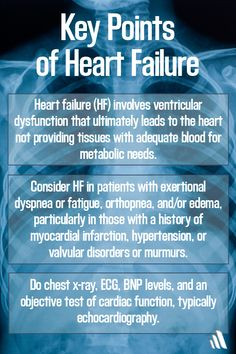 Refresh your clinical understanding of heart failure.