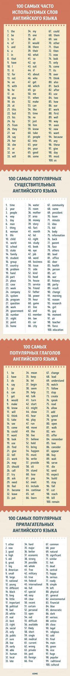 400 английских слов, которых будет достаточно для понимания 75% текстов / Начать изучение: http://popularsale.ru/faststart3/?ref=80596&lnk=1442032