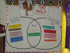 Comparing with the wolf from the 3 little pigs