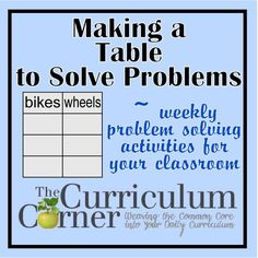 Problem solving strategies display