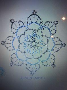 snowflake 366 schema