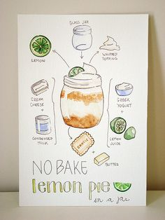 """no bake lemon pie"" recipe watercolor illustration by Marina Prado #watercolor #food #illustration"