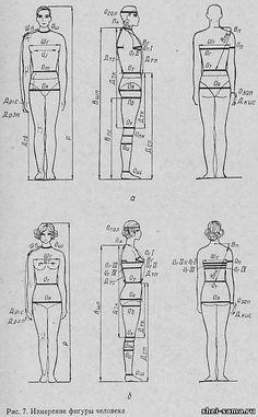 3. Снятие мерок с фигуры человека - Основы конструирования верхней одежды - Всё о шитье - Шей сама