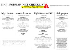 People with IBS often report a reduced quality of life, and severe digestive symptoms have been associated with this. Luckily, several studies have found the low-FODMAP diet improves overall quality of life Fodmap Food List, High Fodmap Foods, Ibs Fodmap, Fodmap Recipes, Diet Recipes, Stomach Pain And Bloating, Stress Management Strategies, Small Intestine Bacterial Overgrowth, Foods To Avoid