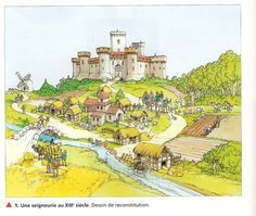Séquence Moyen-Age : les relations entre seigneurs et paysans French History, Art History, Colouring Pages, Adult Coloring Pages, Midieval Times, Chateau Moyen Age, Castle Crafts, Luther, Medieval Life
